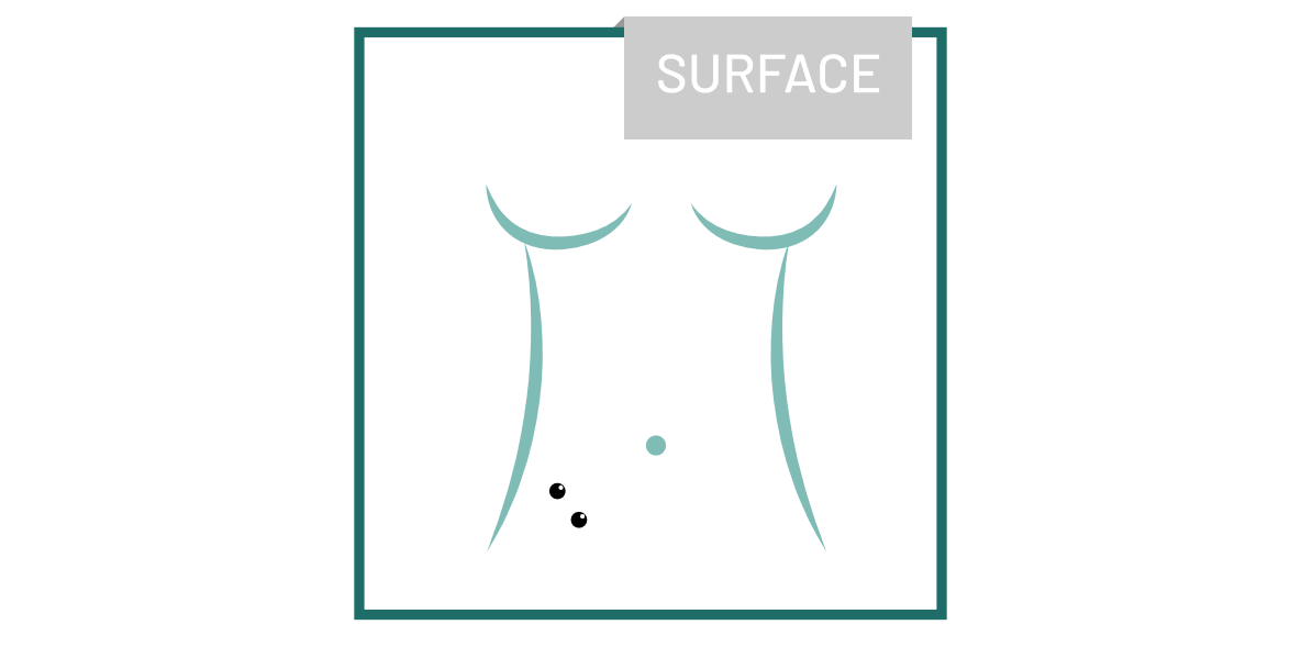 piercing_surface